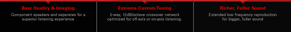 Thunder Axe car speakers (drivers, tweeters) include several exclusive features.