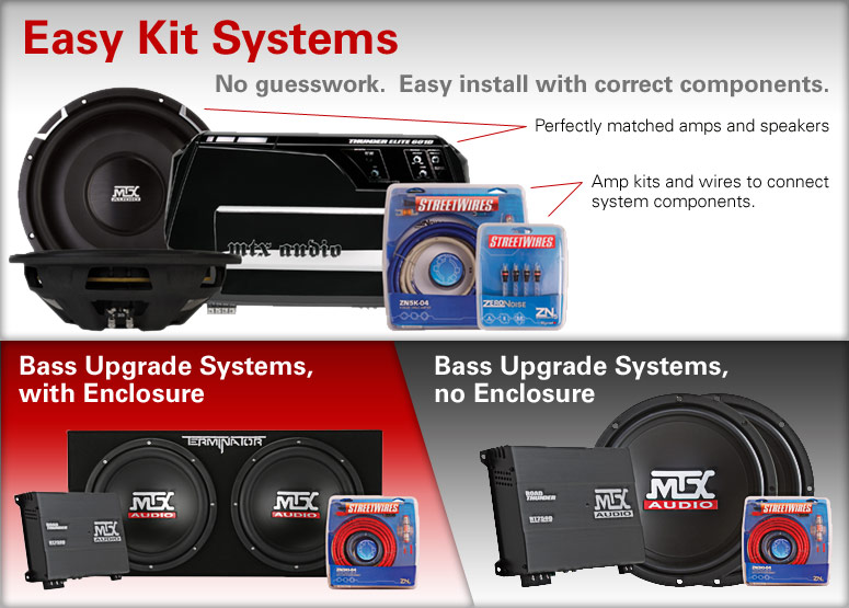 Easy Kit Systems