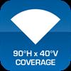 90°H x 40°V Coverage
