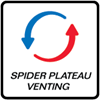 Spider Plateau Venting
