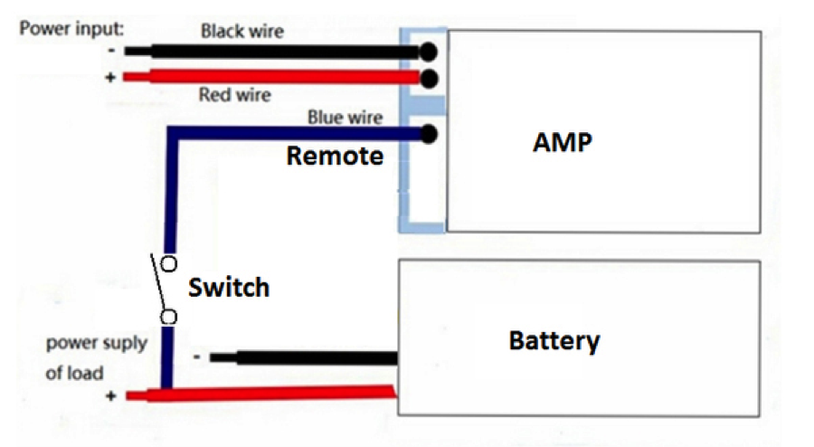 remote turn on wire what it is and how to install it mtx audio rh mtx com amp wiring connectors amp wiring connectors