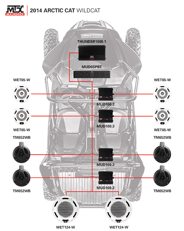 MTX Arctic Cat Wildcat Product Diagram 600 mtx motorsports custom build audio layouts coustic car audio car sound system diagram at honlapkeszites.co
