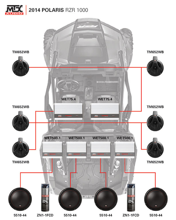 Do I Need a 2nd Battery for My UTV Audio System? | MTX Audio
