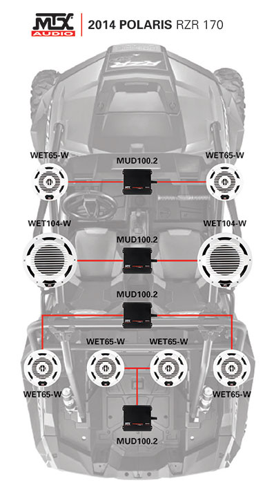 polaris rzr 170 wiring schematic polaris image blog mtx audio on polaris rzr 170 wiring schematic