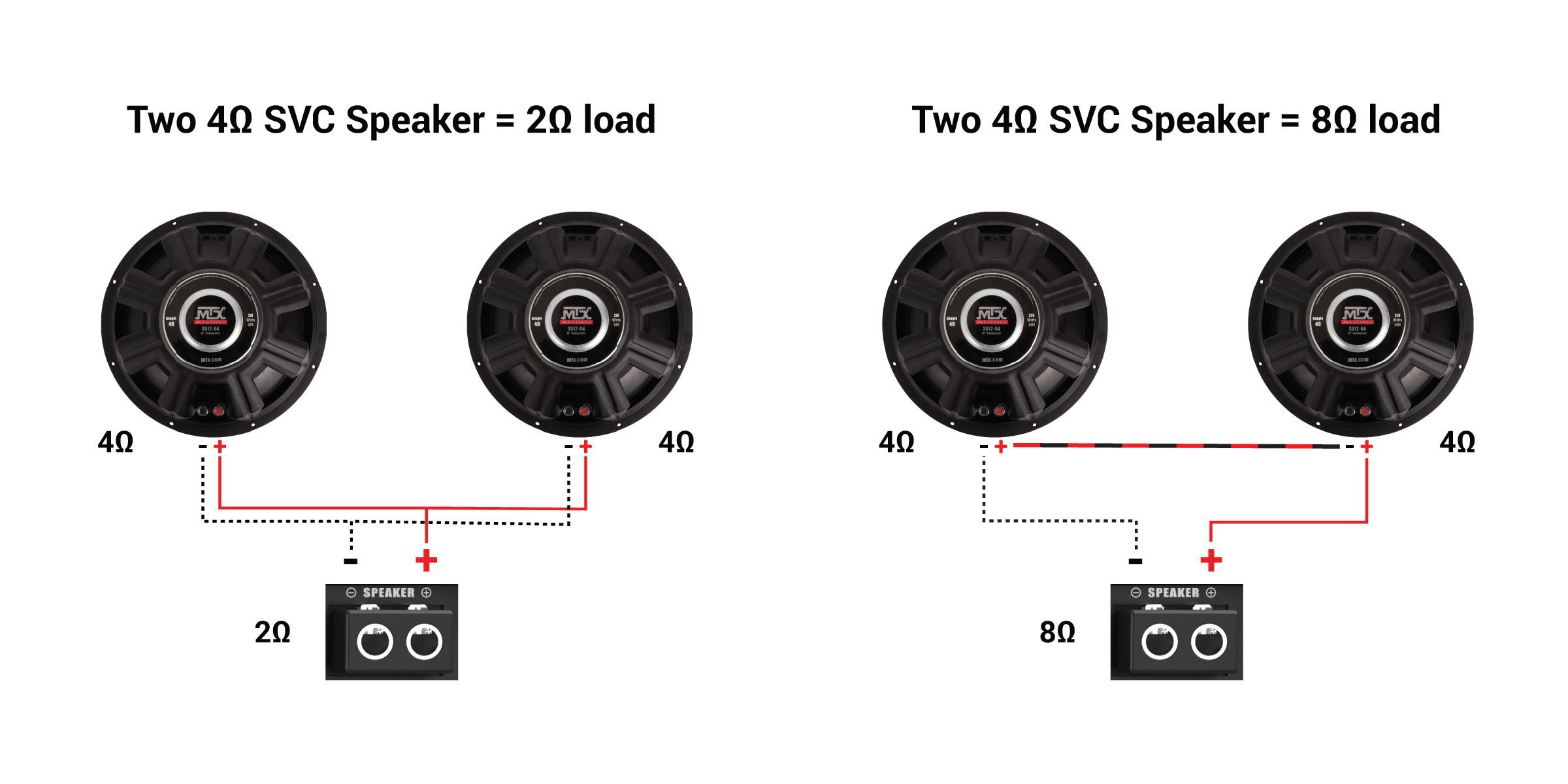 2 ohm vs 4 speaker wiring  2  free engine image for user
